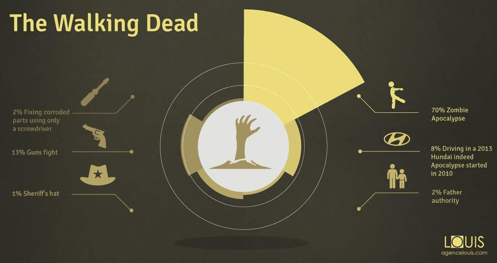 The_Walking_Dead_data_design