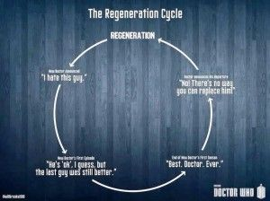 cycle_regeneration