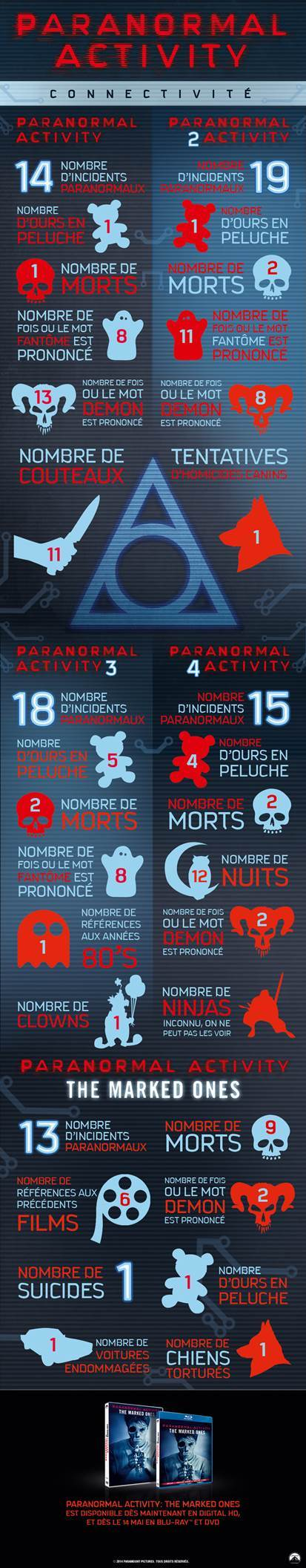 paranormal_activity_infographie