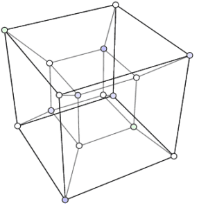 Diagramme de Schlegel d'un hypercube ou Tesseract (source : Wikipedia)